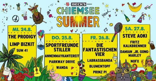 Tagesverteilung Chiemsee Summer 2016 Festival
